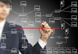 Network Architect - highest paying computer science jobs